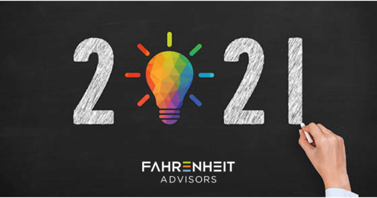 Improve Profitability | Business Advisory | Fahrenheit Advisors