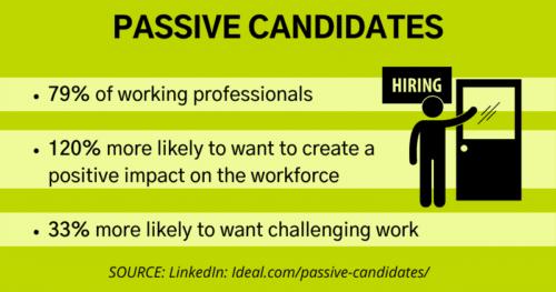 Engaging Passive Candidates | Human Capital | Fahrenheit Advisors