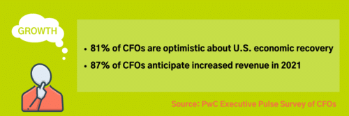 CFOs in 2021 | Finance | Fahrenheit Advisors